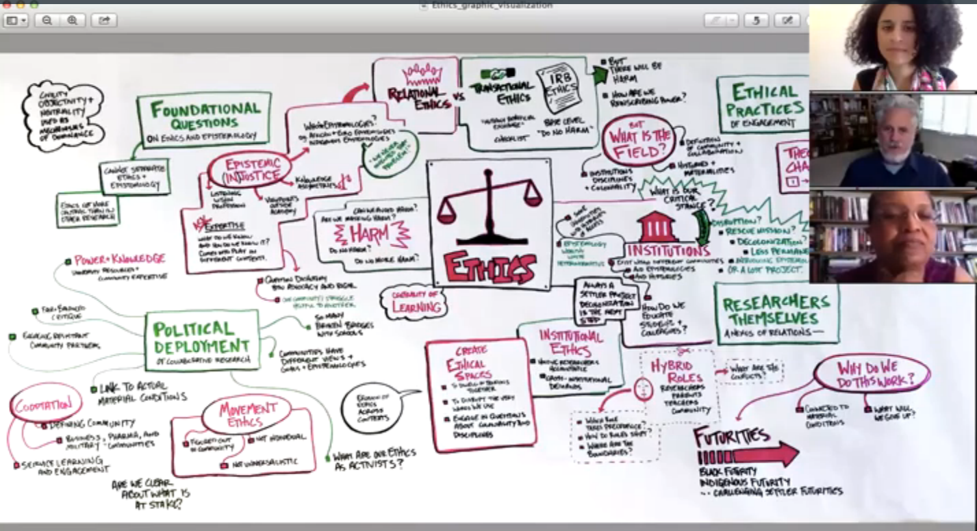 Ethics Working Group Video Image